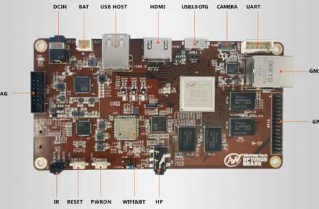 Одноплатный компьютер для разработчиков OptimusBoard на восьмиядерном A80